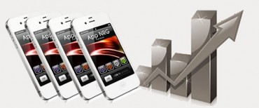 Reasons Why Mobile Apps Important to Business Today