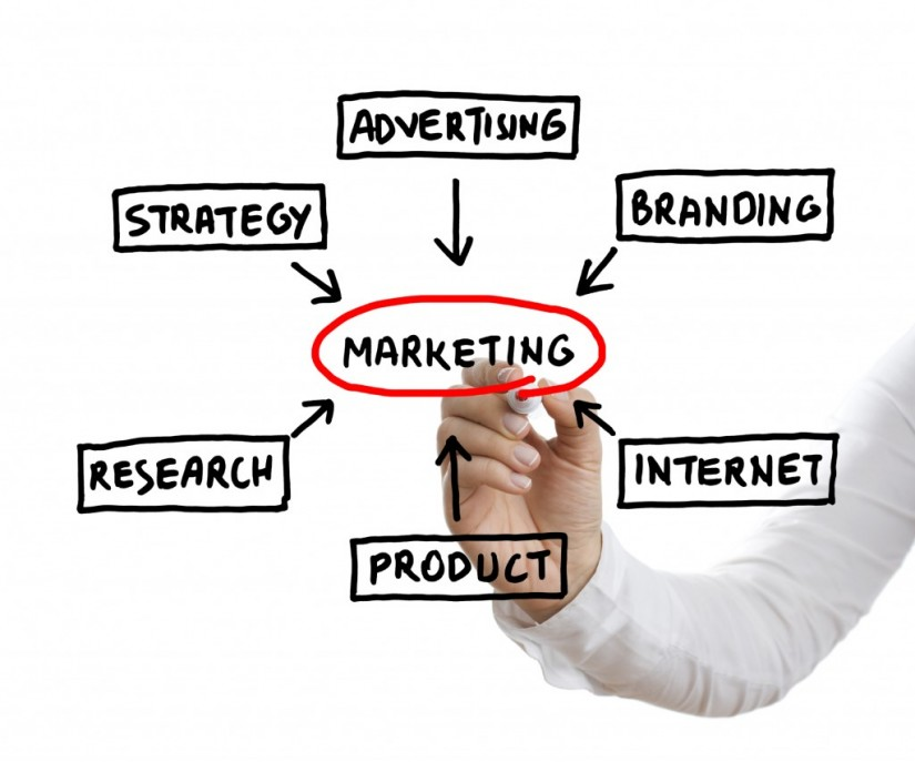 Does Your Online Marketing Consultant Really Know Their Stuff - Questions You Must Ask
