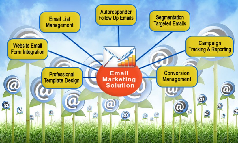 Making The Right Email And Sales Marketing Choices