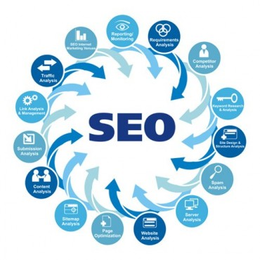 How To Choose The Best SEO Company In Melbourne