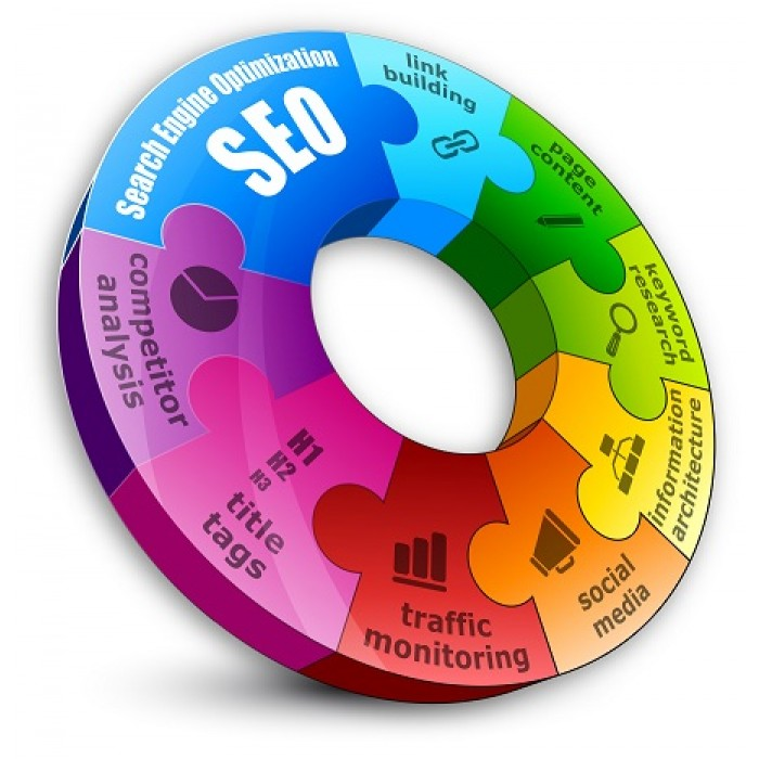 Great Advantages Of Chelmsford Search Engine Optimization Services An Enterprise!