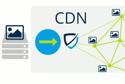 What Is The Impact Of A CDN On SEO