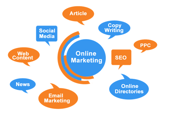 Importance Of Online Marketing Strategies