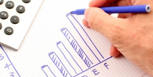 6 Things Business Owners Need To Consider In Their Budgets
