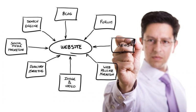 Why Hire A Website Developer For Your Small Business?